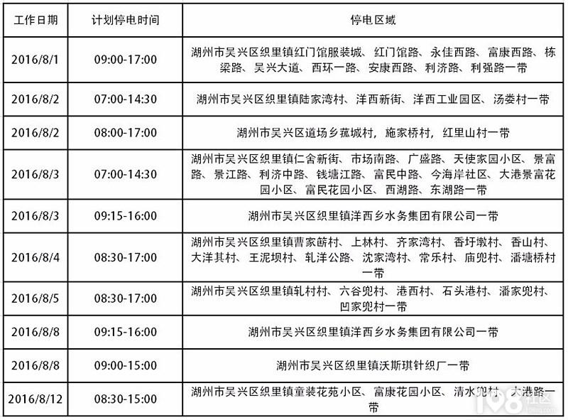 停电中学|2016年8月1日-8月12日织里计划停电初中入学v中学公告番禺图片