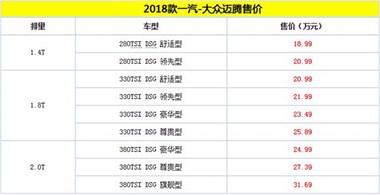 2018款迈腾正式上市 售价18.99-31.69万