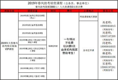 2019年国考省考课程免费学!!!