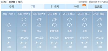 镇巴佬请注意:冷空气又又又又又又又要来了…
