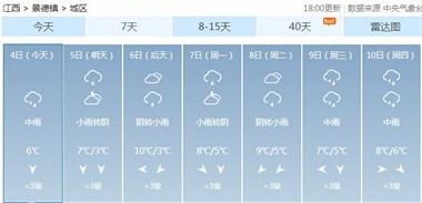下周景德镇气温终于回升了一点点…但还是有雨!
