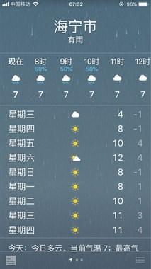 早安!今儿这雨,应该是春节前最后一个雨天吧?