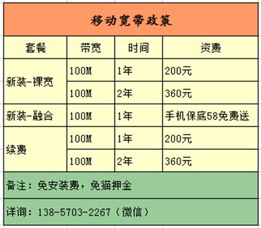 【招聘】宽带固话业务